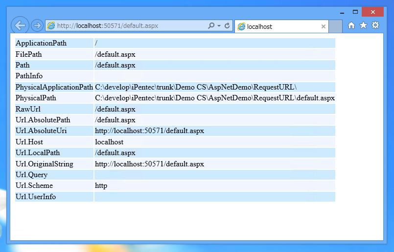 リクエストURL (現在アクセスしているページのURL) を取得する : ASP.NET | iPentec